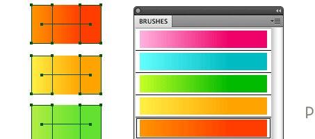 gradient-chart